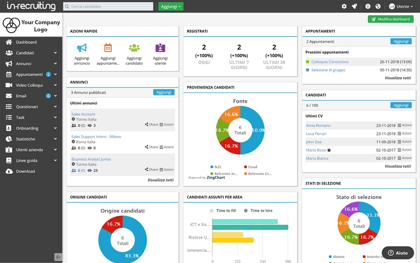In-Recruiting Application Tracking System per Staffing Software per Agenzie per il Lavoro e Società di R&S